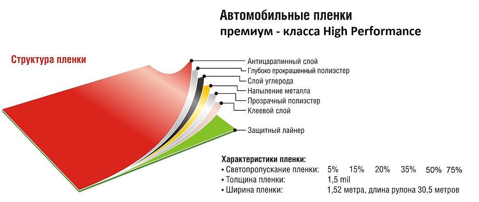 Атермальная пленка 1.jpg