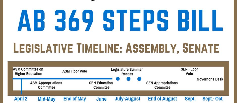 Senate Education Committee Passes Steps Bill 5-1!