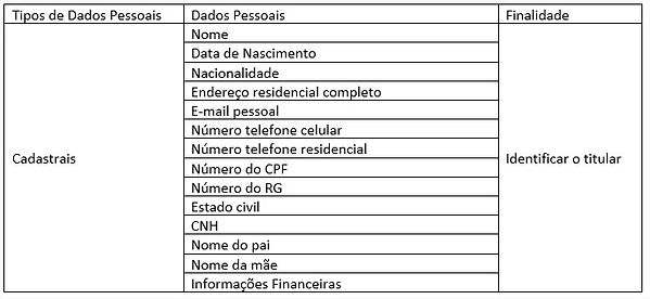 tabela dados pessoais.jpg