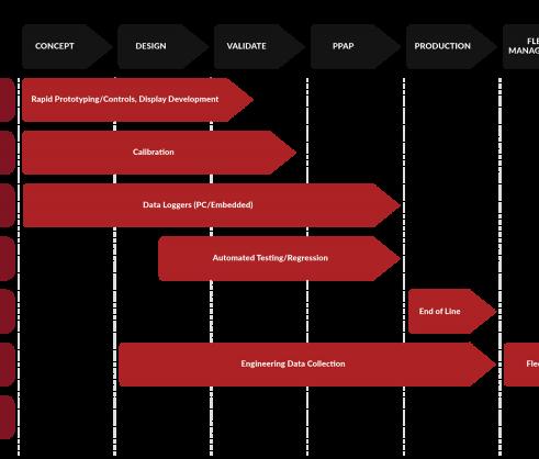 800px-Raptor-Platform-Overview.png