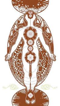 Art depicting location of chakras