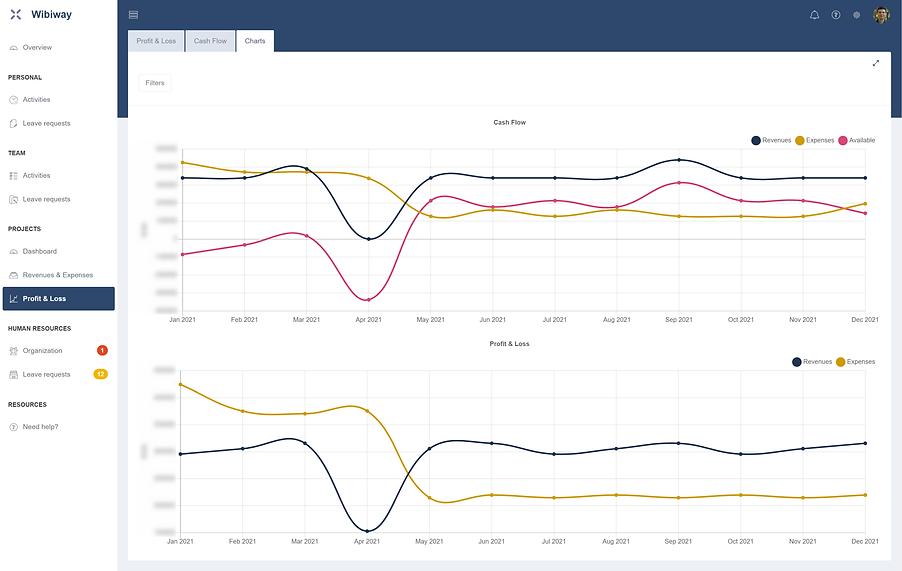 new-help-cf-pl-charts.png
