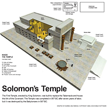 Solomon's_Temple.png
