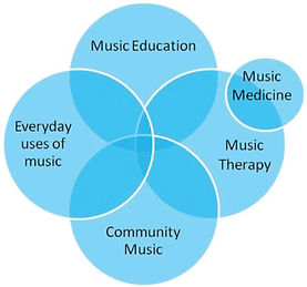 benefits of music classes music education