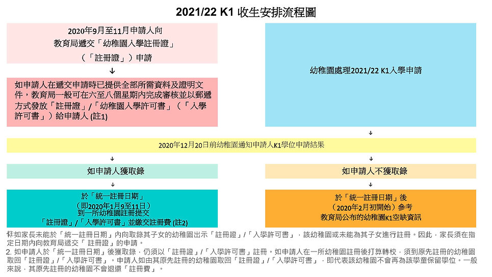 21-22 enrollment.jpg