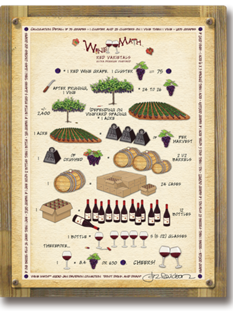 Wine Math Sign
