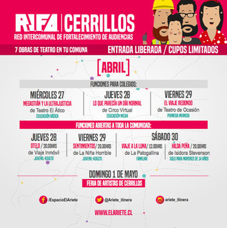 Proyecto RIFA