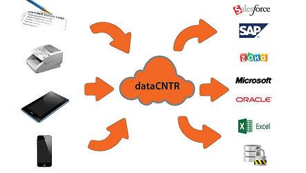 DataFlowv2.jpg