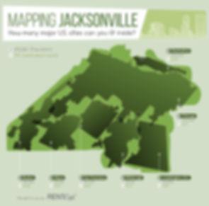 Jacksonville Florida Infographic