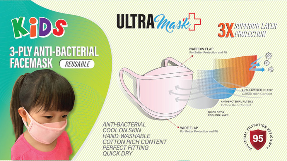ULTRAMask 3-Ply Anti-Bacterial Face Mask (Kids)