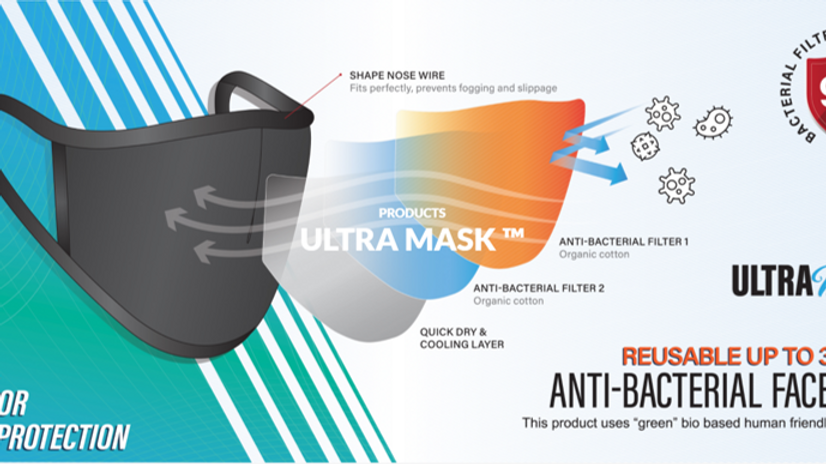 ULTRAMask 3-Ply Anti-Bacterial Face Mask (Adult)