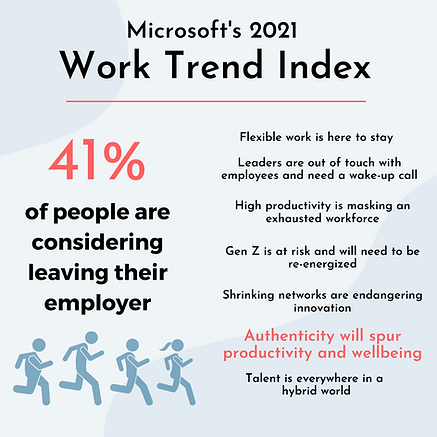 Microsoft's 2021 Work Trend Index (8).png