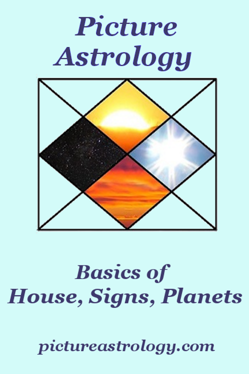 Basics of House, Signs, Planets