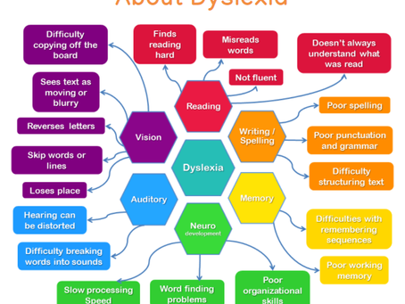 Dyslexia can affect more than just reading abilities.