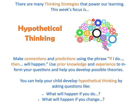 This week's focus: Hypothetical Thinking