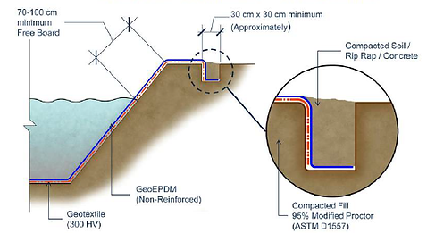 Earth-Dug-Reserviors-1.png