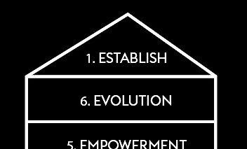 5ES_HOUSE_BLACK_TOP.jpg