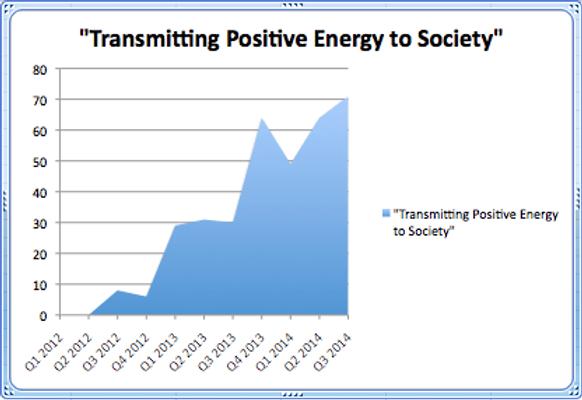 transmitting-positive-energy.png