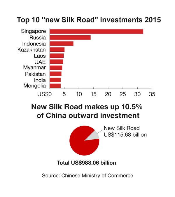 chinese_investments_1920x1080-1.png