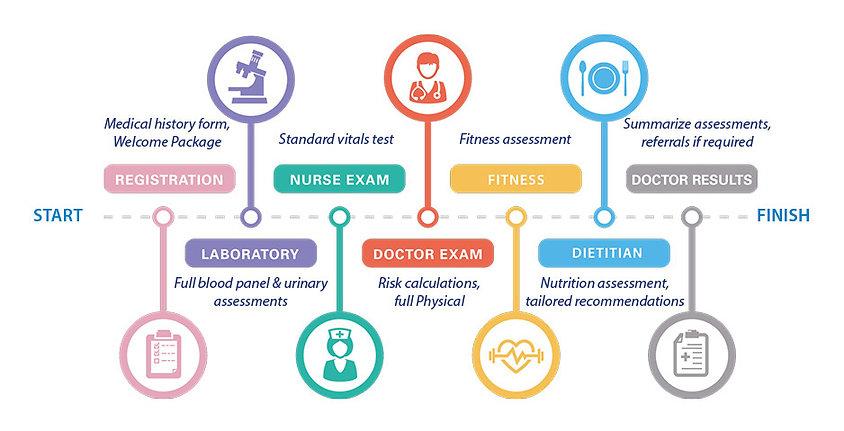 Patient-Journey-Infographic-1.jpg