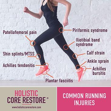 HCR-INSTA-Fit To run-injuries (1).jpg