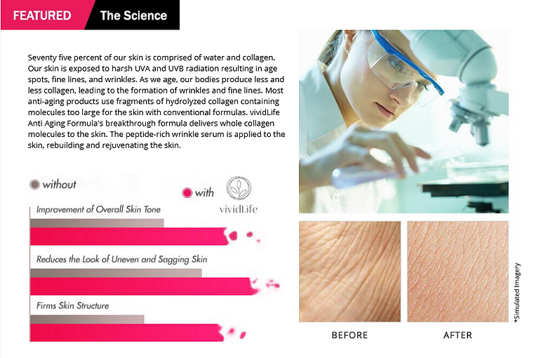 Vivid Life Serum Featured The Science.png