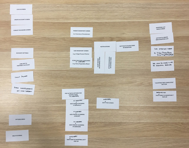 Lesson 2 - Card Sorting - Nick.jpg