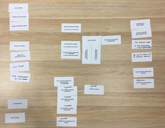 Lesson 2 - Card Sorting - Nick.jpg