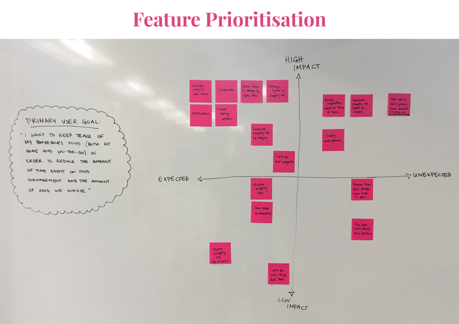 Lesson 4 - Feature Prioritisation_Page_1.png