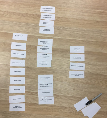 Lesson 2 - Card Sorting - Kamil.jpg
