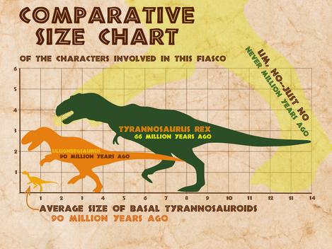 Paleontology Newsflash: Ulughbegsaurus uzbekistanensis