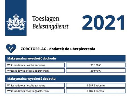 Toeslagen – co nowego w dodatkach za rok 2021