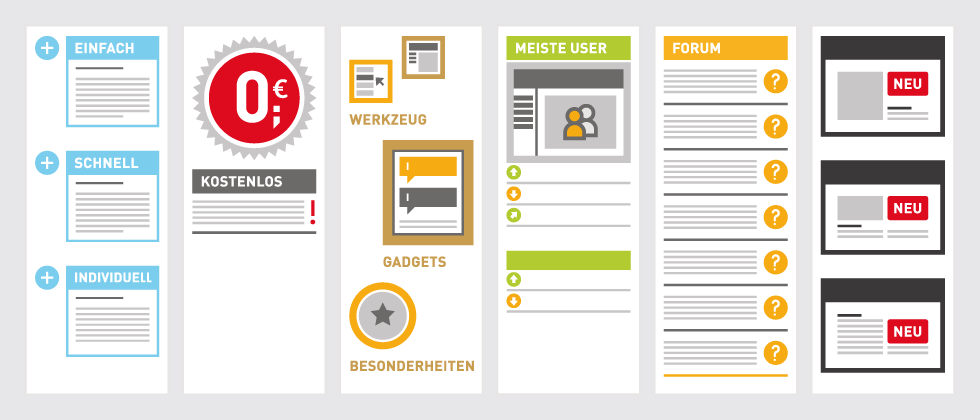 Grafik, Design, Tübingen, meinblick, Pietro Conte, Agentur,  Webdesign