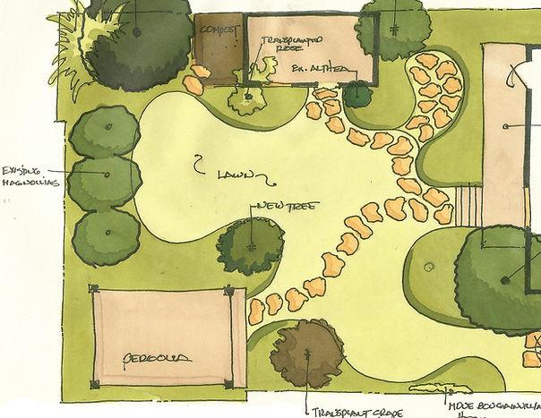 Garden Landscape Design with Hardscaping by Landscpe Images New Orleans