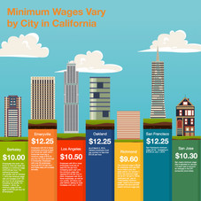 Wage and Hour Infographic
