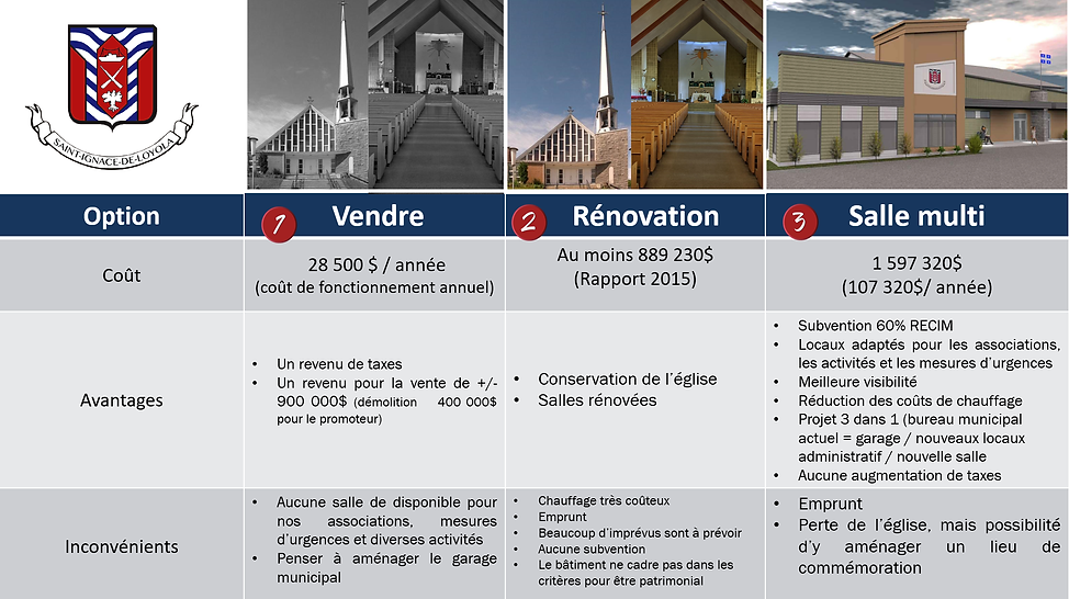 Tableau_église_options.png