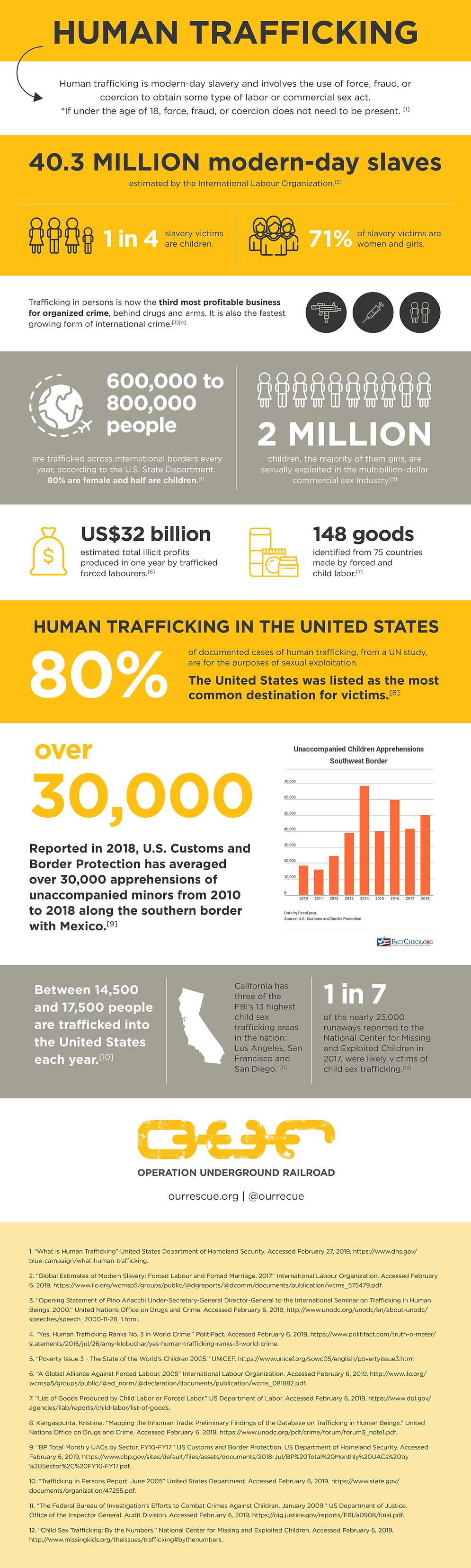 human trafficking.jpg