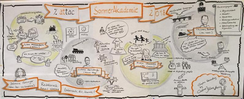 attac_Sommerakademie_PanelNo1.jpg