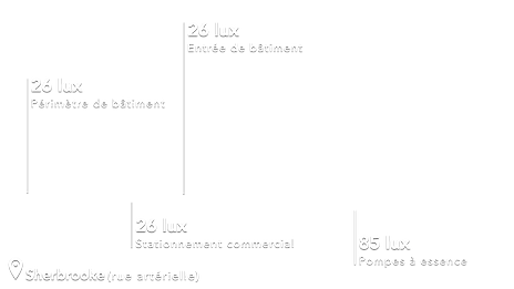 Intensites_lux_Shell-Boul-Bourque.png