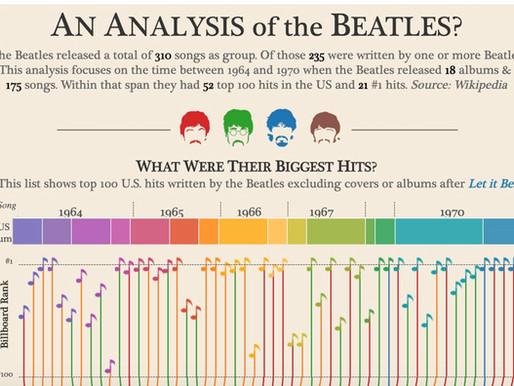 Data + Historias de Música