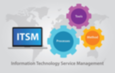 ITSM, IT Service Management, ServiceNow, Freshservice, Freshworks, ITIL, Process Automation, Risk and Compliance, HR Onboarding