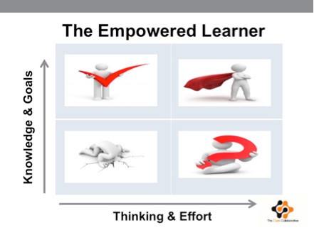 empoweredlearner.jpg