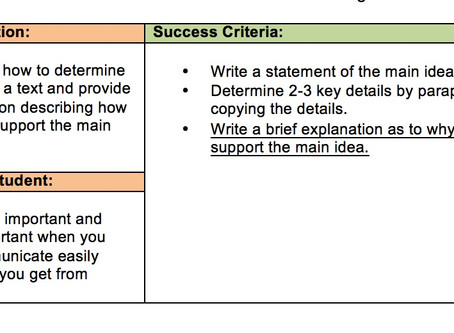 Goal Setting With Your Students