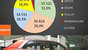 Qual carroceria líder de vendas no Brasil em 2019? (em valor)