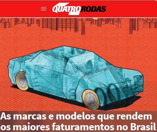 Análise mercado de veículos Brasil 2016