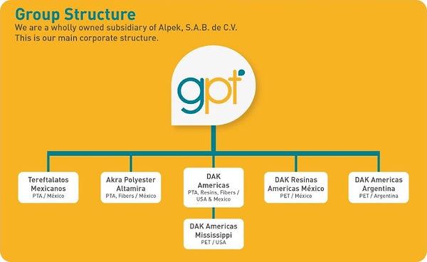 Petropemexestructura.jpg