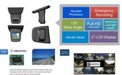 DVR Specifications