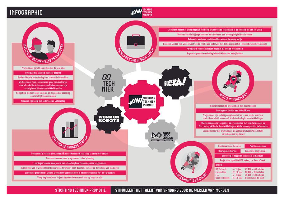 STP-infographic_opzet5.jpg