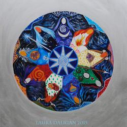 Nine Goddess Mandala