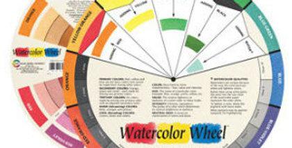 Color Wheel Watercolour Wheel